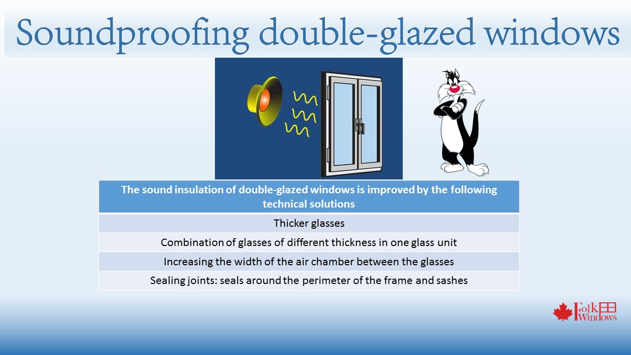 Soundproofing double-glazed windows